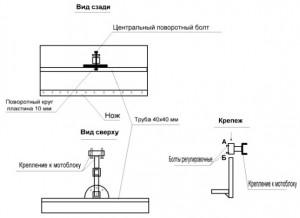 Схема изготовления лопаты отвала для мотоблока