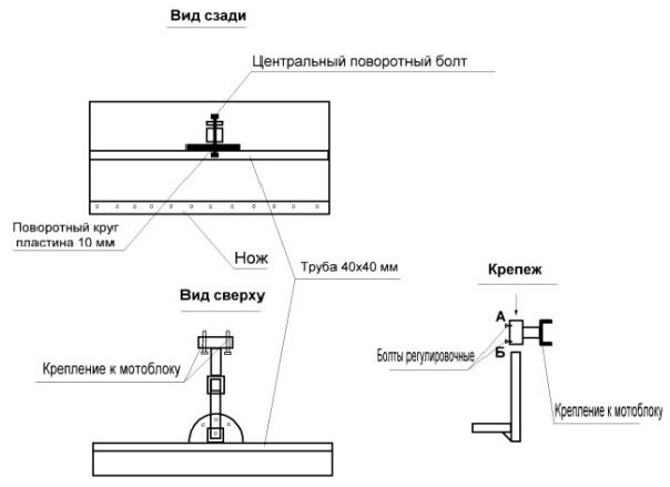 Схема изготовления лопаты