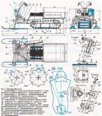 Снегоходная приставка к мотоблоку своими руками чертежи
