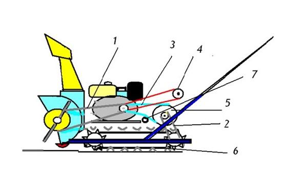 Снегоуборщик к мотоблоку своими руками чертежи