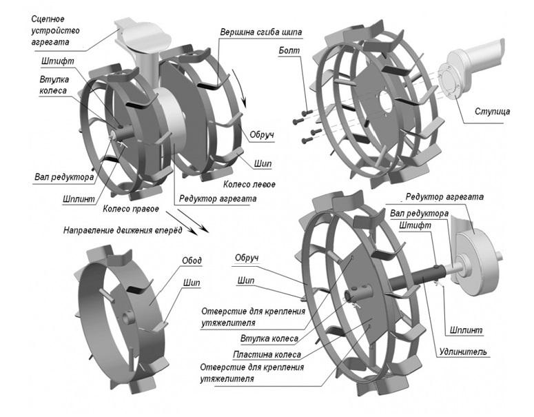 Мотоблок грунтозацепы своими руками