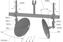 Дисковый окучник для мотоблока своими руками фото и чертежи
