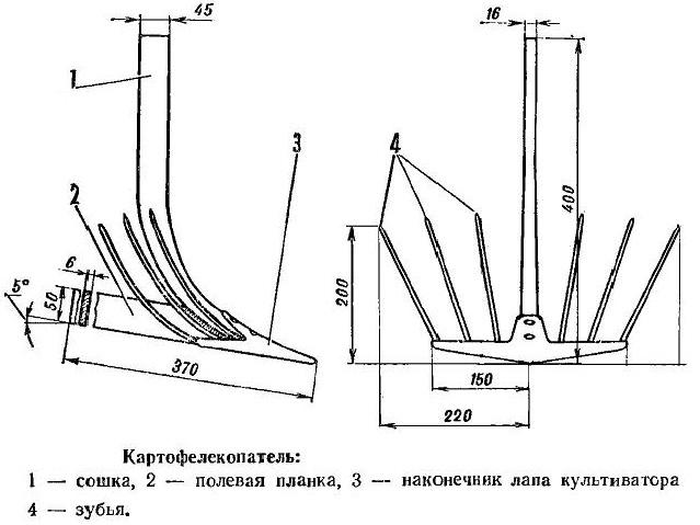 Навесное оборудование для мотоблока Нева: цена МБ 2, а так 54