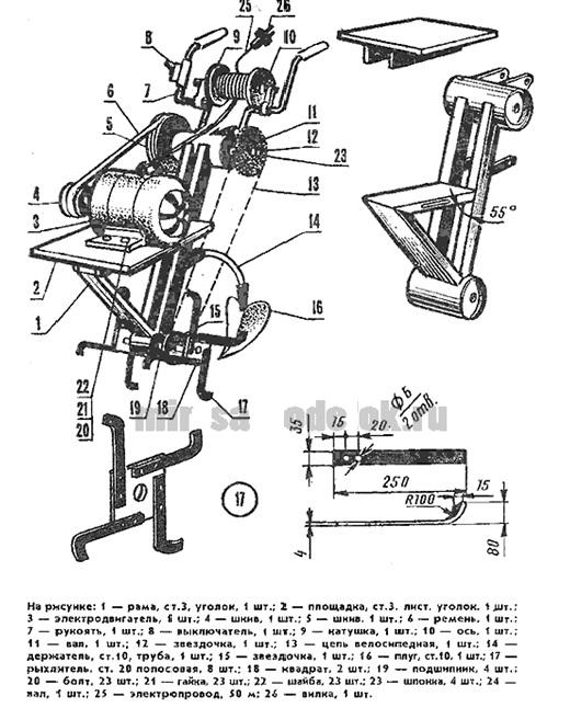 Схема подключения електро оборудованя мотоблок форте