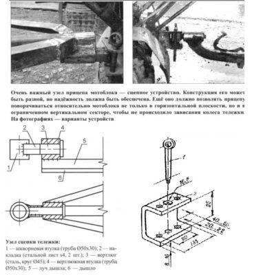 Прицеп и прицепное устройство для мотоблока чертежи