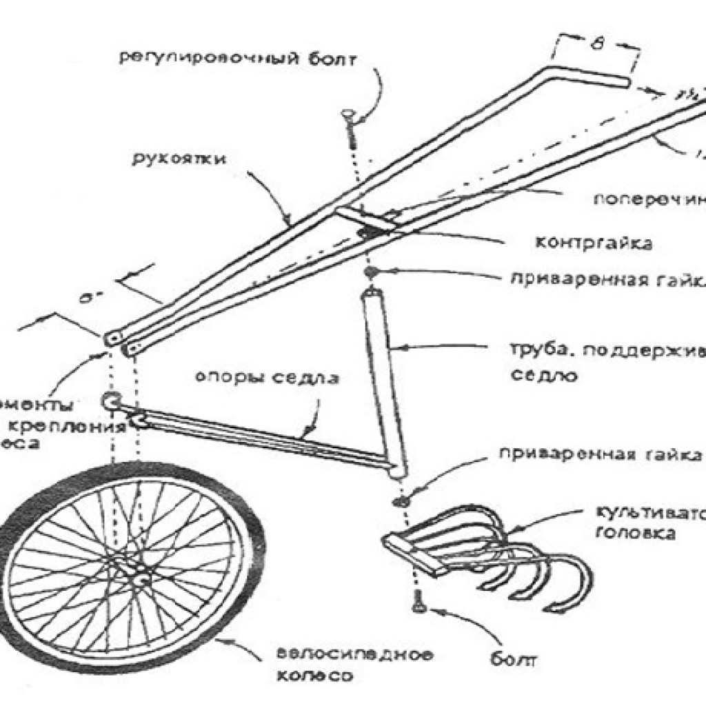 Ручной окучник для картофеля из велосипеда своими руками 47