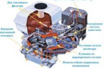 Китайский дизельный двигатель для мотоблока, выбор, обкатка и ремонт